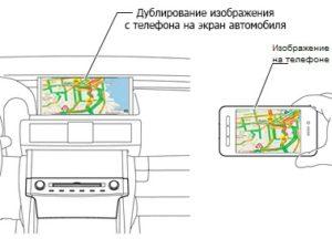 Модуль отражения экрана телефона на экран автомобиля