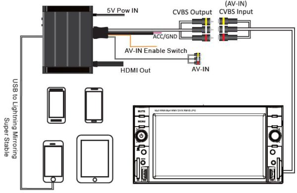 Модуль отражения экрана телефона на экран Тойота Лексус